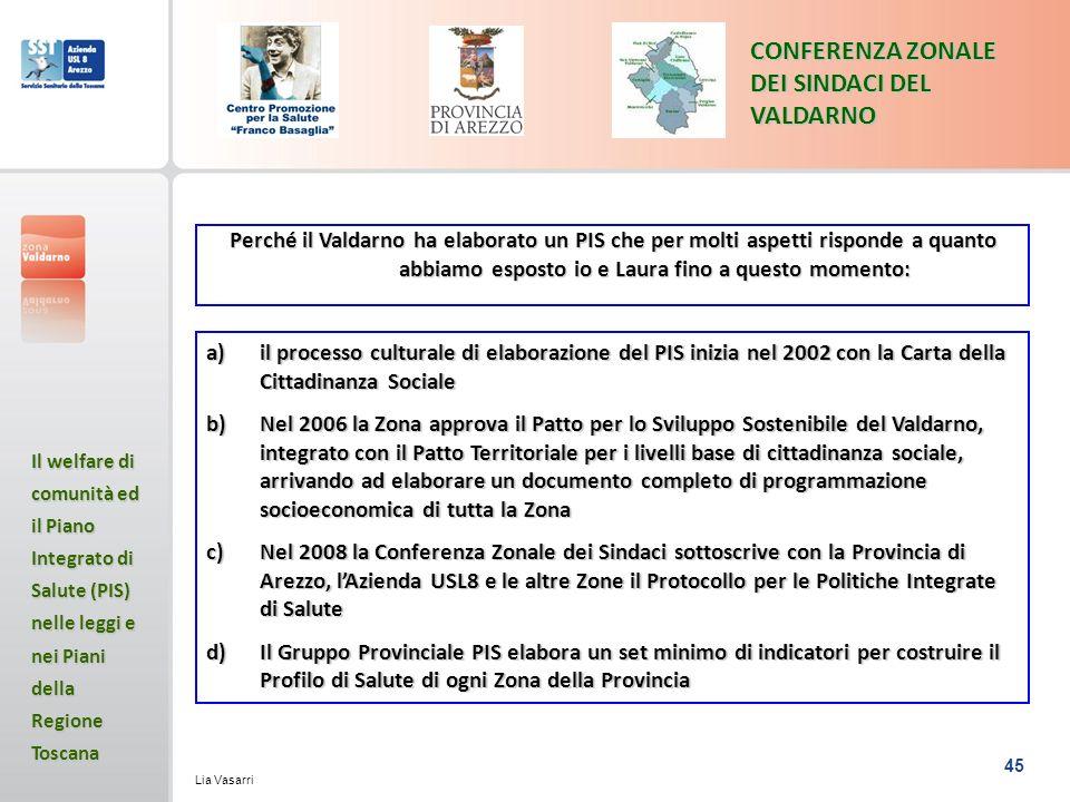 45 CONFERENZA ZONALE DEI SINDACI DEL VALDARNO Il welfare di comunità ed il Piano Integrato di Salute (PIS) nelle leggi e nei Piani della Regione Toscana Lia Vasarri Perché il Valdarno ha elaborato un PIS che per molti aspetti risponde a quanto abbiamo esposto io e Laura fino a questo momento: a)il processo culturale di elaborazione del PIS inizia nel 2002 con la Carta della Cittadinanza Sociale b)Nel 2006 la Zona approva il Patto per lo Sviluppo Sostenibile del Valdarno, integrato con il Patto Territoriale per i livelli base di cittadinanza sociale, arrivando ad elaborare un documento completo di programmazione socioeconomica di tutta la Zona c)Nel 2008 la Conferenza Zonale dei Sindaci sottoscrive con la Provincia di Arezzo, lAzienda USL8 e le altre Zone il Protocollo per le Politiche Integrate di Salute d)Il Gruppo Provinciale PIS elabora un set minimo di indicatori per costruire il Profilo di Salute di ogni Zona della Provincia
