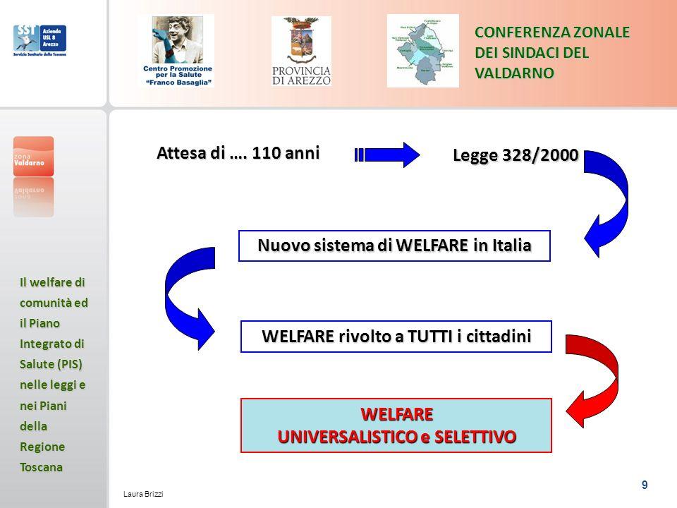 9 CONFERENZA ZONALE DEI SINDACI DEL VALDARNO Il welfare di comunità ed il Piano Integrato di Salute (PIS) nelle leggi e nei Piani della Regione Toscana Laura Brizzi Attesa di ….