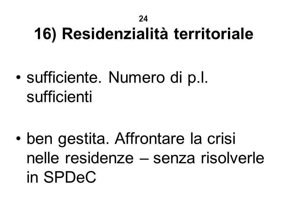 24 16) Residenzialità territoriale sufficiente. Numero di p.l.