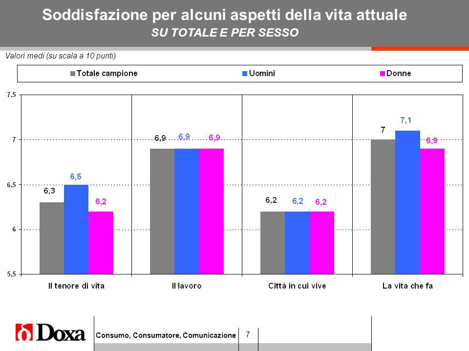 Consumo, Consumatore, Comunicazione 7 Valori medi (su scala a 10 punti) Soddisfazione per alcuni aspetti della vita attuale SU TOTALE E PER SESSO