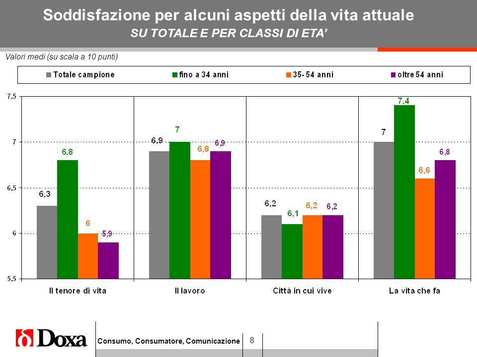 Consumo, Consumatore, Comunicazione 8 Valori medi (su scala a 10 punti) Soddisfazione per alcuni aspetti della vita attuale SU TOTALE E PER CLASSI DI ETA