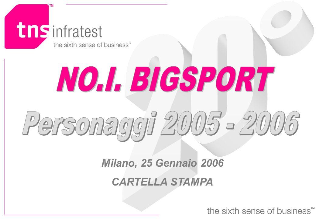 Milano, 25 Gennaio 2006 CARTELLA STAMPA