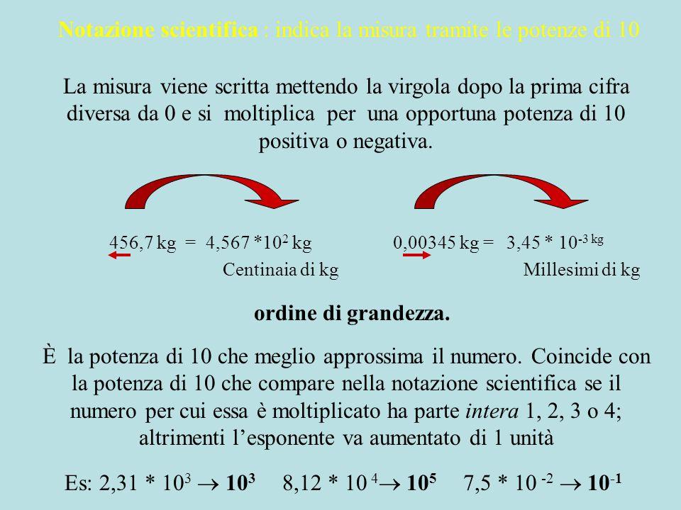 Notazione scientifica : indica la misura tramite le potenze di 10 La misura viene scritta mettendo la virgola dopo la prima cifra diversa da 0 e si mo