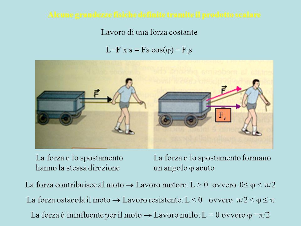 Alcune grandezze fisiche definite tramite il prodotto scalare Lavoro di una forza costante L=F x s = Fs cos( ) = F s s La forza contribuisce al moto L