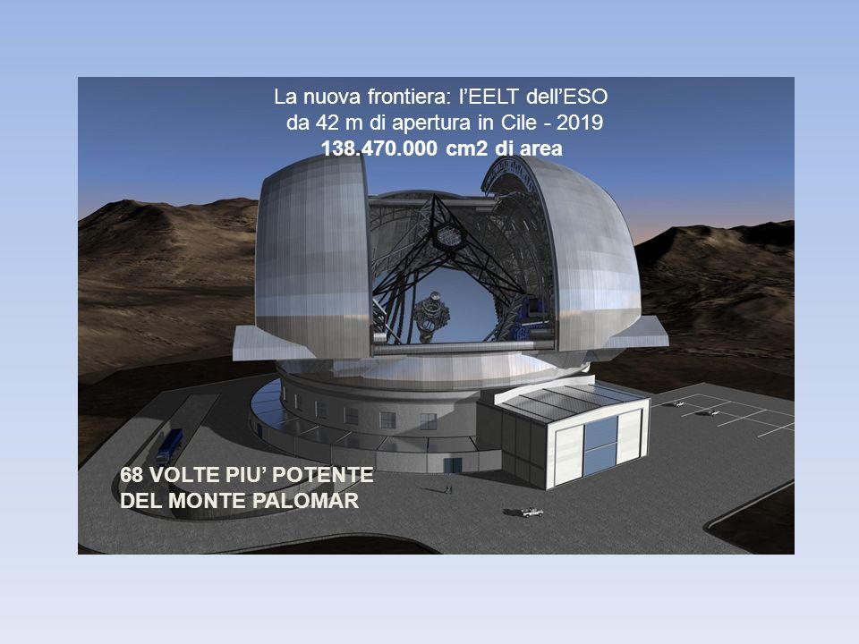 La nuova frontiera: lEELT dellESO da 42 m di apertura in Cile - 2019 138.470.000 cm2 di area 68 VOLTE PIU POTENTE DEL MONTE PALOMAR