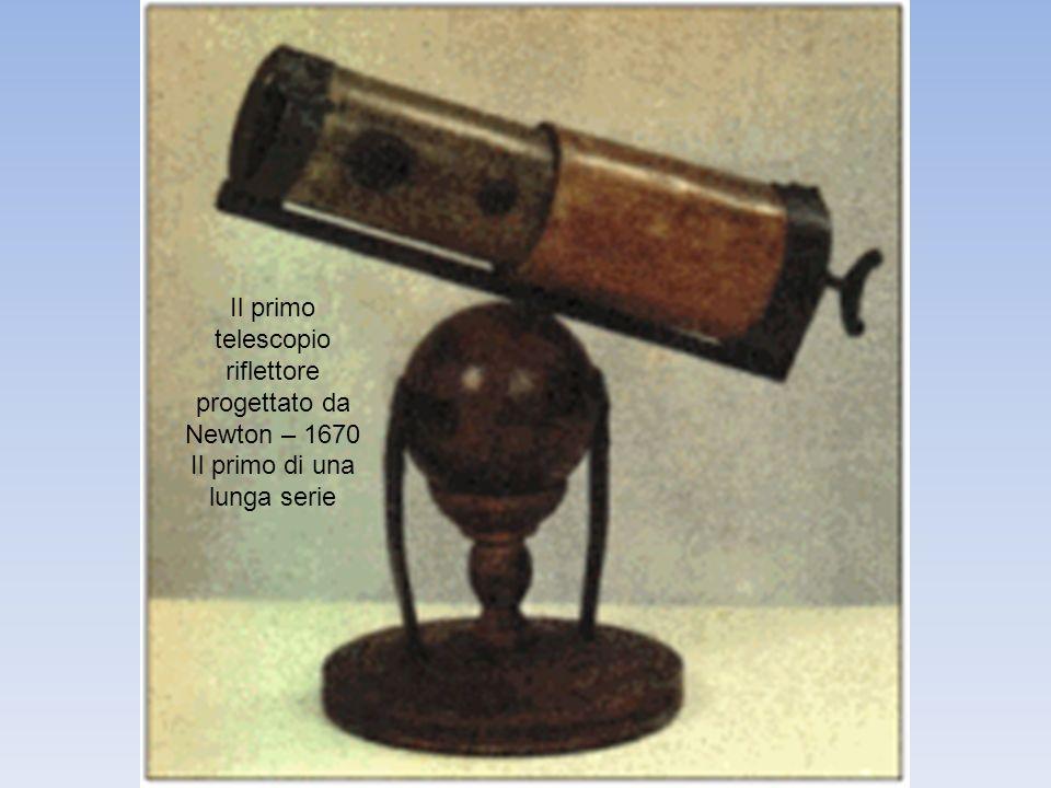 Lultimo e il più grande rifrattore del mondo da 102 cm allo Yerkes Observatory – 1900 8.100 cm2 di area