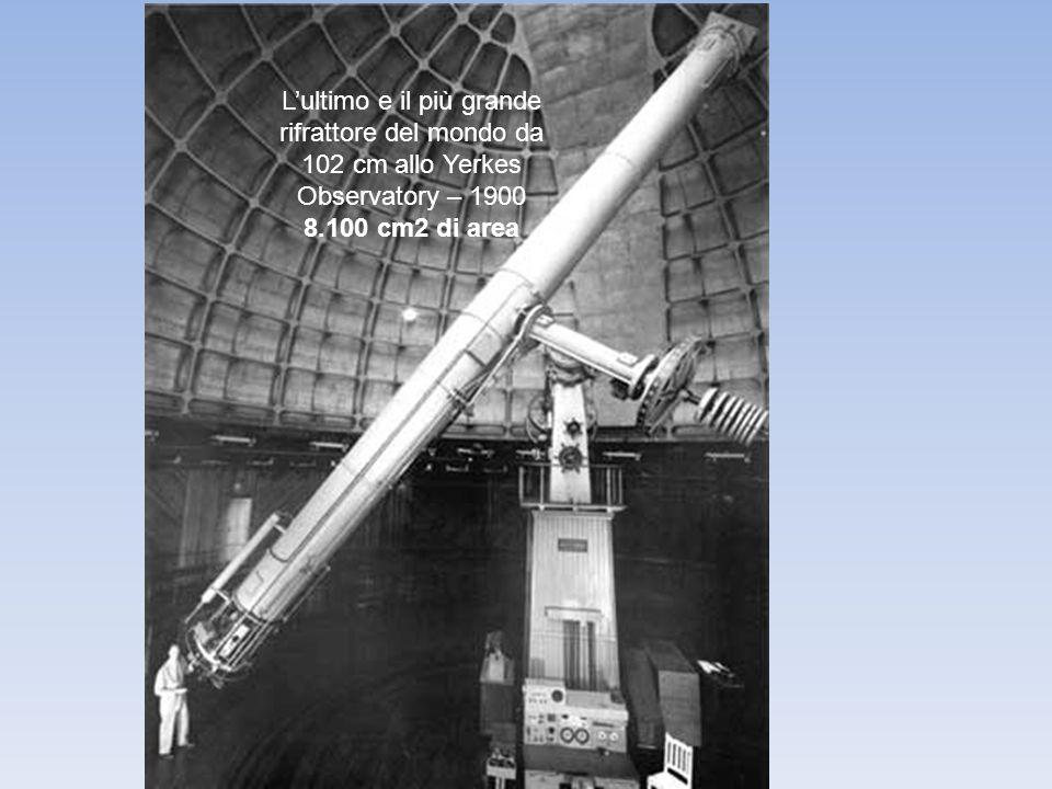 Il primo grande riflettore da 150 cm dellOsservatorio di Monte Wilson -1908 17.600 cm2 di area INIZIA LERA DEI GIGANTI