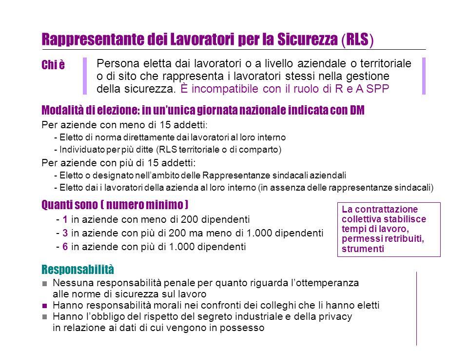 Rappresentante dei Lavoratori per la Sicurezza ( RLS ) Nessuna responsabilità penale per quanto riguarda lottemperanza alle norme di sicurezza sul lav