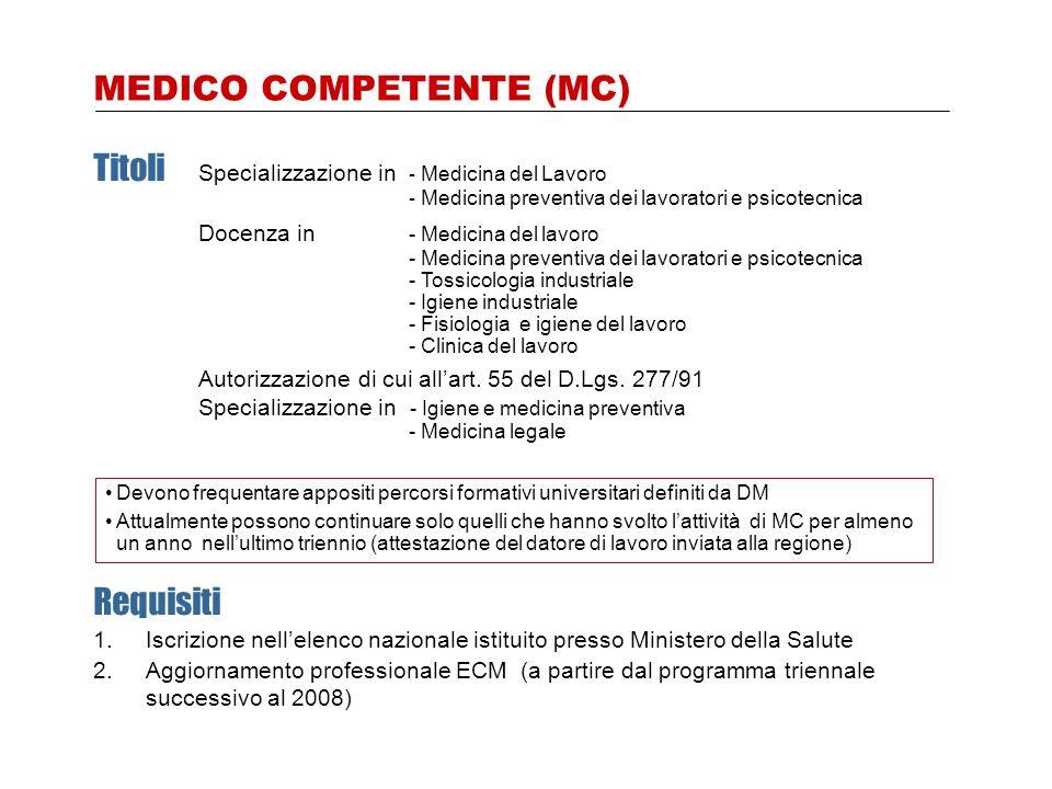 Titoli Specializzazione in - Medicina del Lavoro - Medicina preventiva dei lavoratori e psicotecnica Docenza in - Medicina del lavoro - Medicina preve