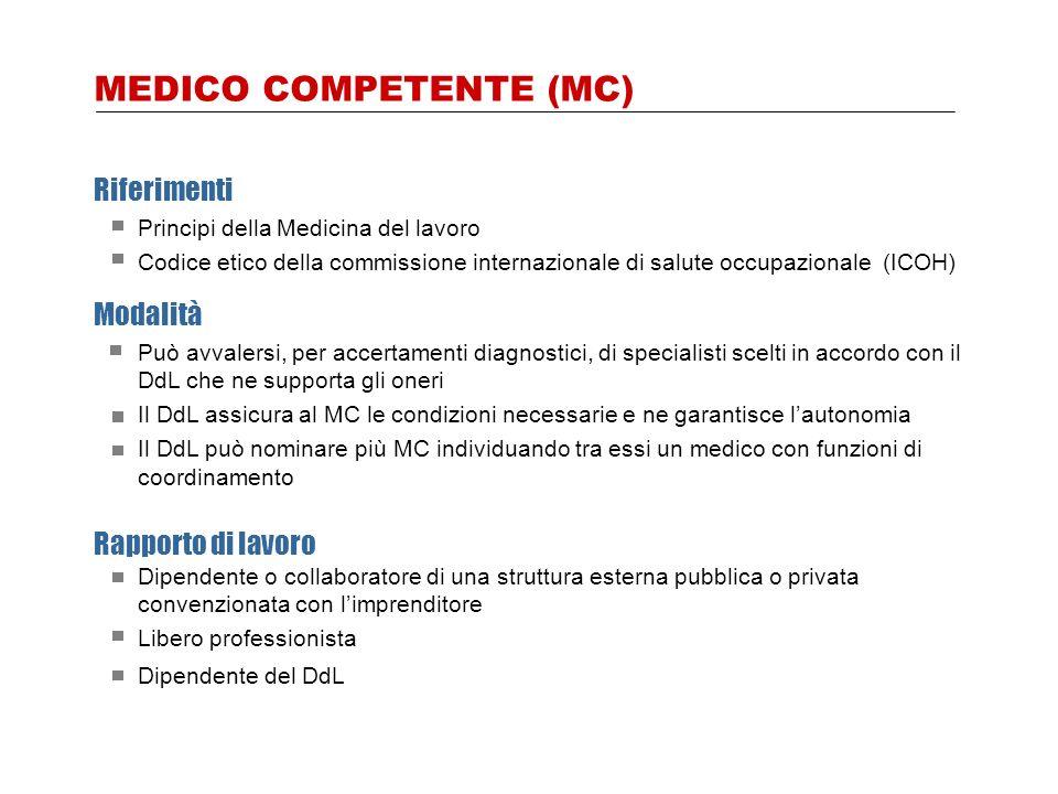 Rapporto di lavoro Dipendente o collaboratore di una struttura esterna pubblica o privata convenzionata con limprenditore Libero professionista Dipend