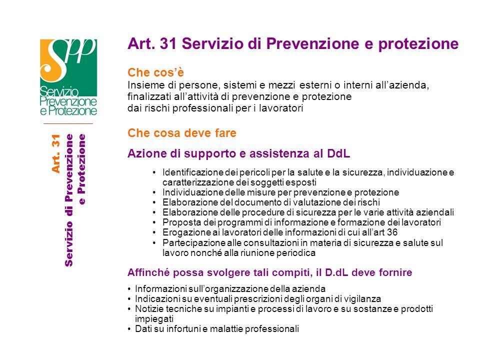 Che cosè Insieme di persone, sistemi e mezzi esterni o interni allazienda, finalizzati allattività di prevenzione e protezione dai rischi professional