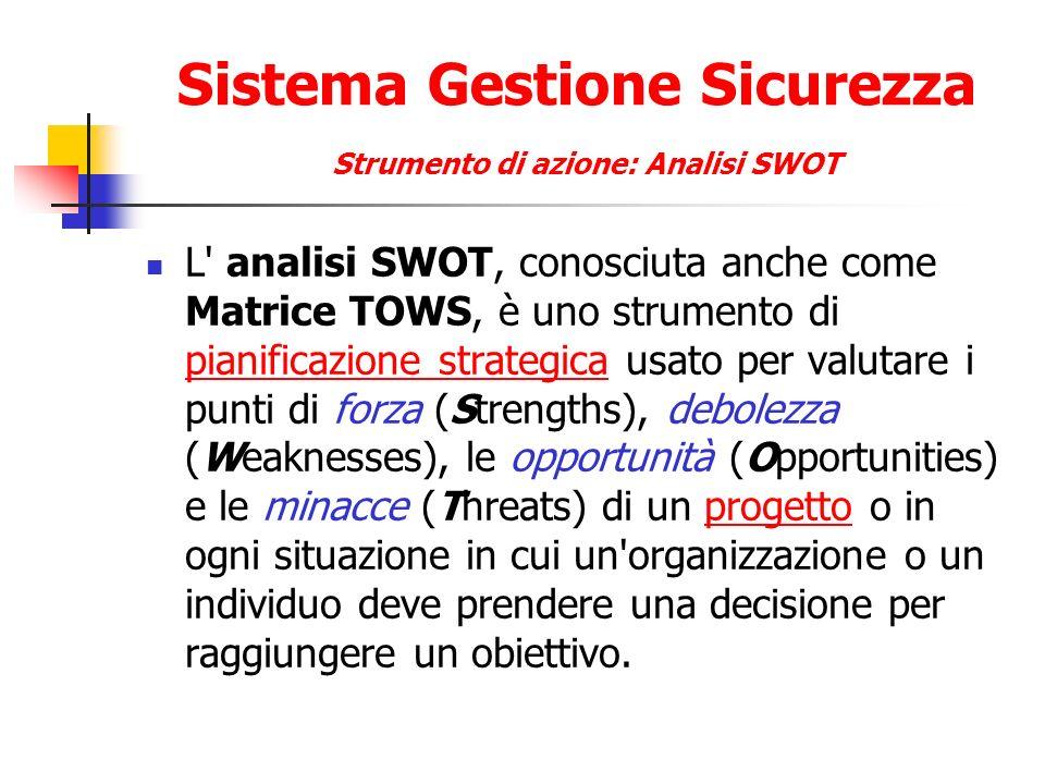 Sistema Gestione Sicurezza Strumento di azione: Analisi SWOT L' analisi SWOT, conosciuta anche come Matrice TOWS, è uno strumento di pianificazione st