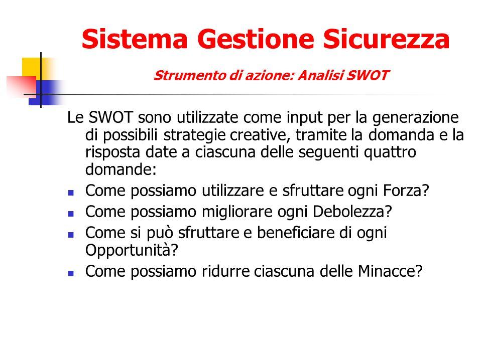 Sistema Gestione Sicurezza Strumento di azione: Analisi SWOT Le SWOT sono utilizzate come input per la generazione di possibili strategie creative, tr
