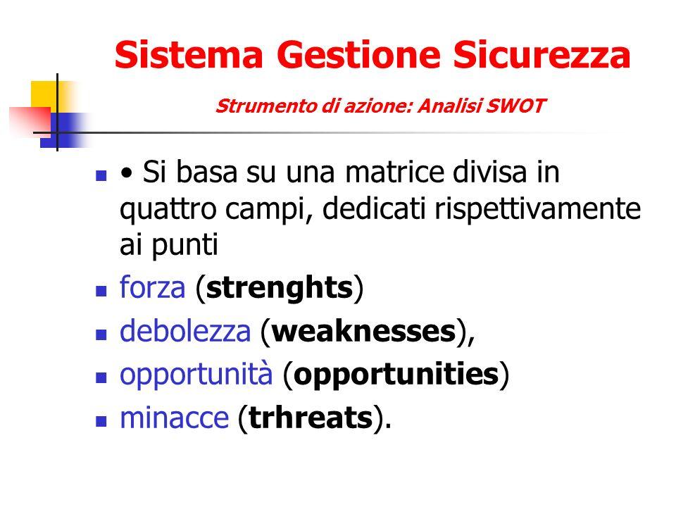 Sistema Gestione Sicurezza Strumento di azione: Analisi SWOT Si basa su una matrice divisa in quattro campi, dedicati rispettivamente ai punti forza (