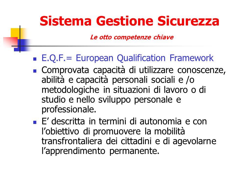 Sistema Gestione Sicurezza Le otto competenze chiave E.Q.F.= European Qualification Framework Comprovata capacità di utilizzare conoscenze, abilità e capacità personali sociali e /o metodologiche in situazioni di lavoro o di studio e nello sviluppo personale e professionale.