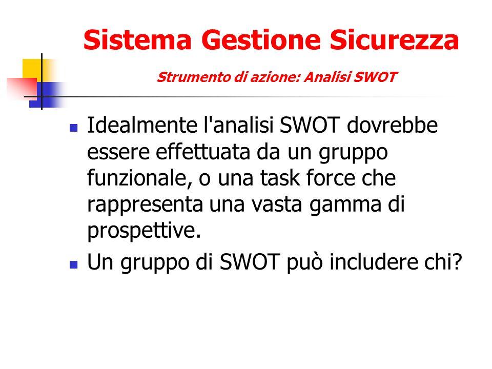 Sistema Gestione Sicurezza Strumento di azione: Analisi SWOT Idealmente l analisi SWOT dovrebbe essere effettuata da un gruppo funzionale, o una task force che rappresenta una vasta gamma di prospettive.