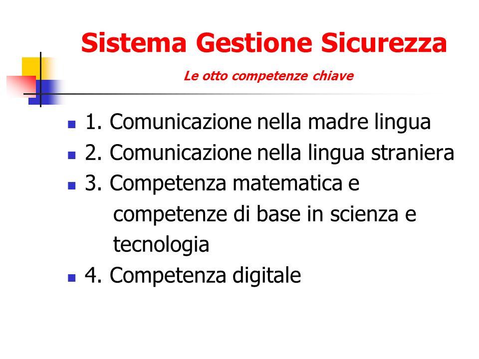 Sistema Gestione Sicurezza Le otto competenze chiave 1. Comunicazione nella madre lingua 2. Comunicazione nella lingua straniera 3. Competenza matemat