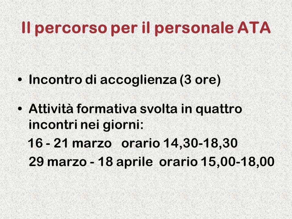 Il percorso per il personale ATA Incontro di accoglienza (3 ore) Attività formativa svolta in quattro incontri nei giorni: 16 - 21 marzo orario 14,30-