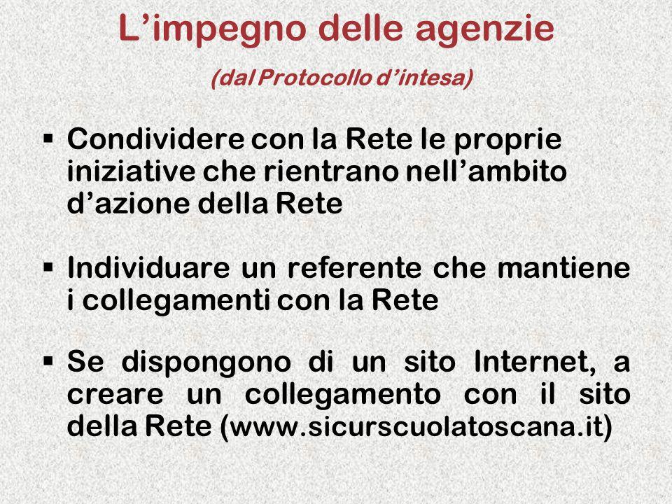 Limpegno delle agenzie (dal Protocollo dintesa) Condividere con la Rete le proprie iniziative che rientrano nellambito dazione della Rete Individuare