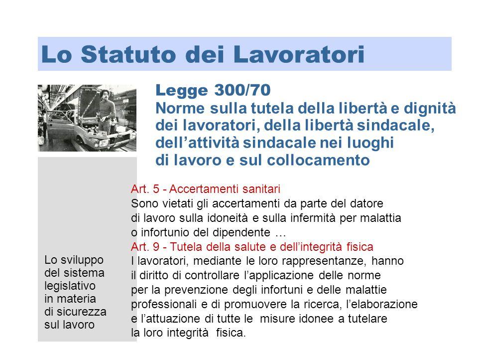 Lo sviluppo del sistema legislativo in materia di sicurezza sul lavoro Lo Statuto dei Lavoratori Legge 300/70 Norme sulla tutela della libertà e digni