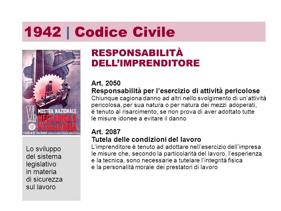 1948 LA COSTITUZIONE ITALIANA