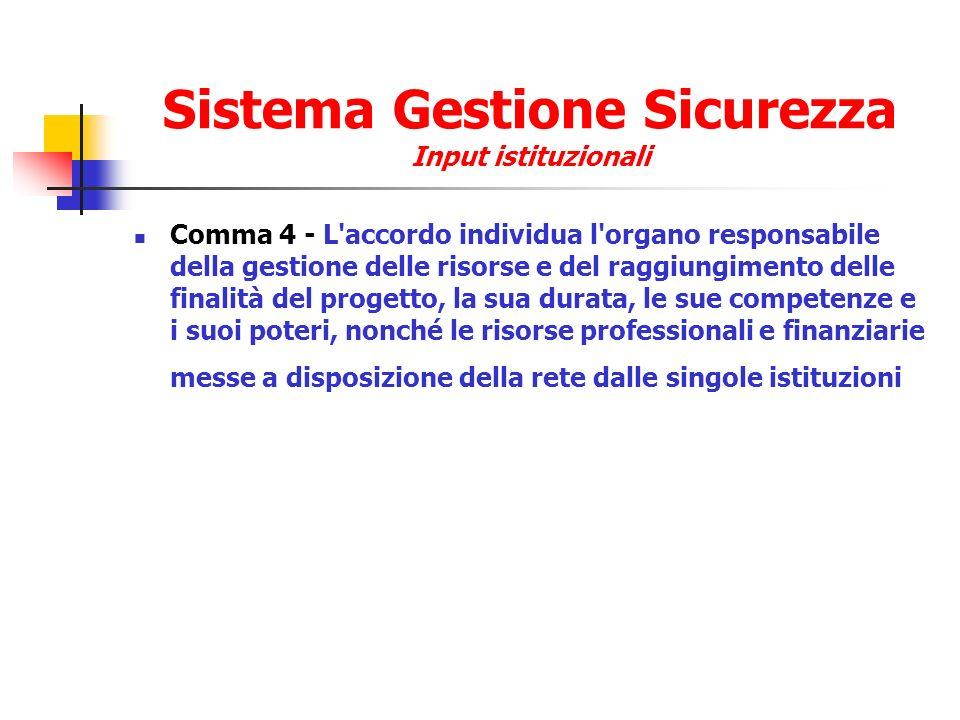 Sistema Gestione Sicurezza Input istituzionali Comma 4 - L'accordo individua l'organo responsabile della gestione delle risorse e del raggiungimento d