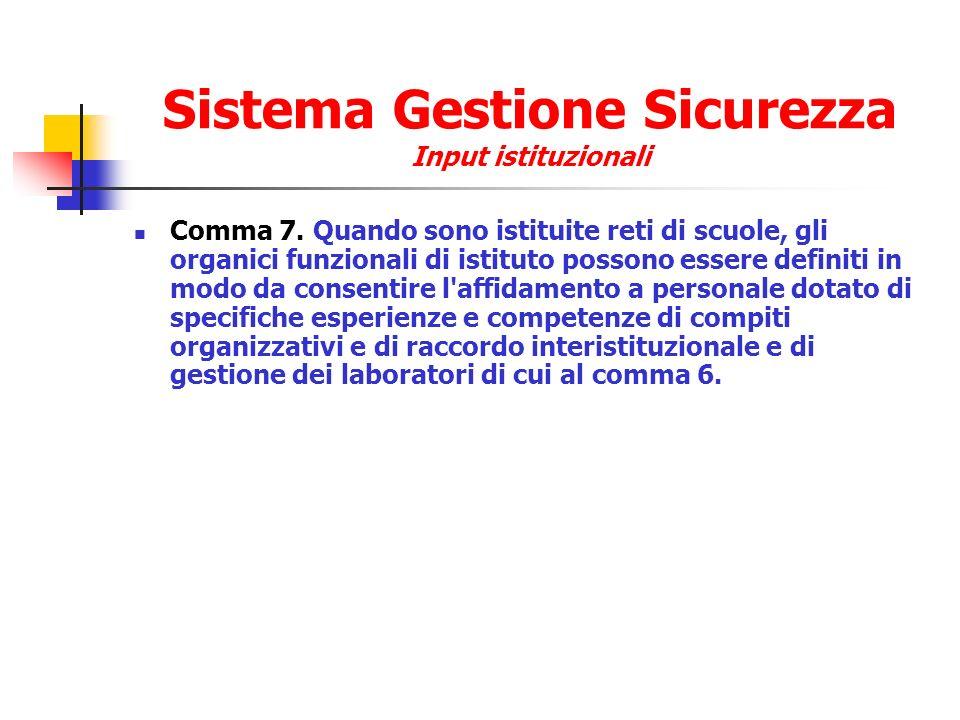 Sistema Gestione Sicurezza Input istituzionali Comma 7. Quando sono istituite reti di scuole, gli organici funzionali di istituto possono essere defin