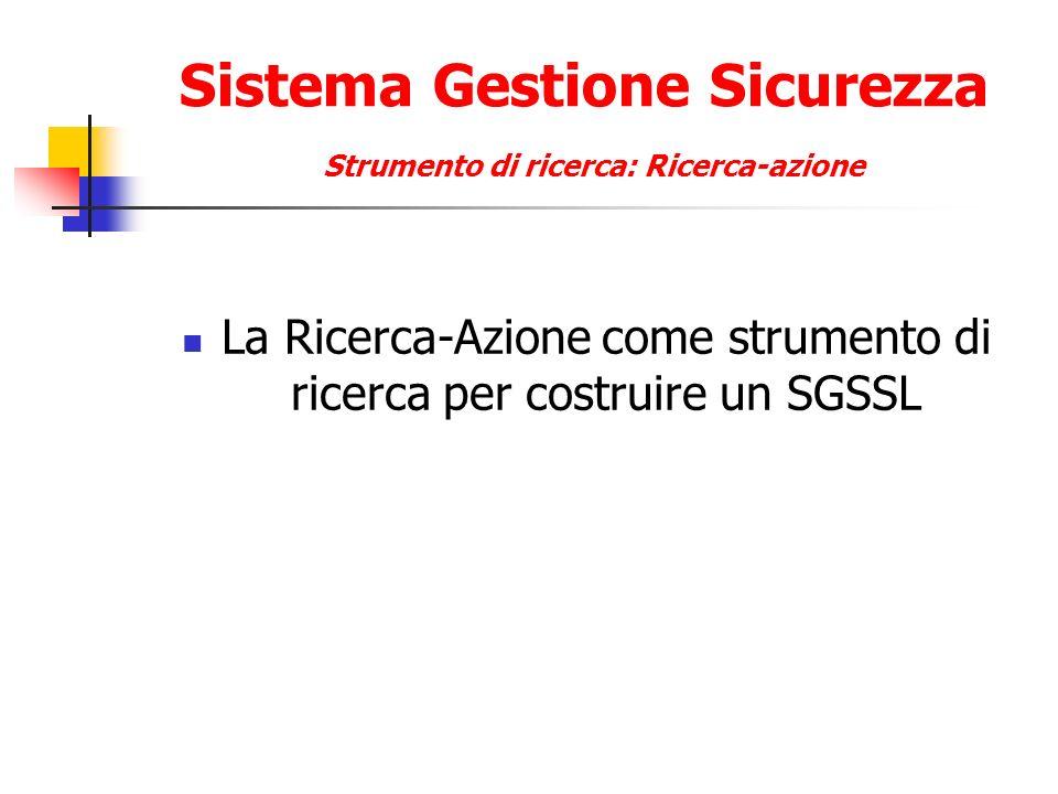 Sistema Gestione Sicurezza Strumento di ricerca: Ricerca-azione La Ricerca-Azione come strumento di ricerca per costruire un SGSSL