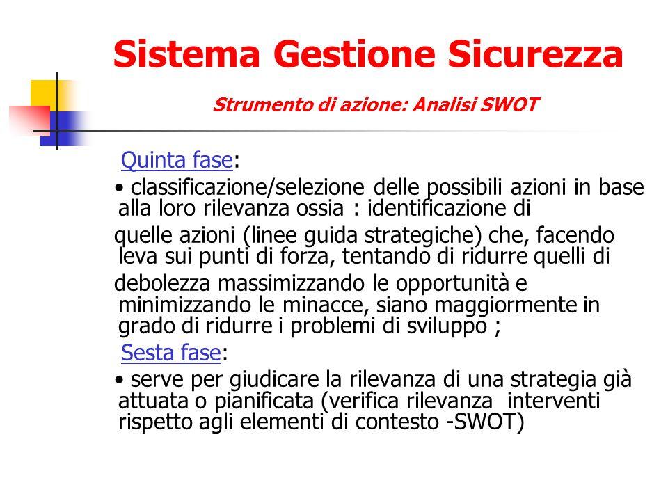 Sistema Gestione Sicurezza Strumento di azione: Analisi SWOT Quinta fase: classificazione/selezione delle possibili azioni in base alla loro rilevanza