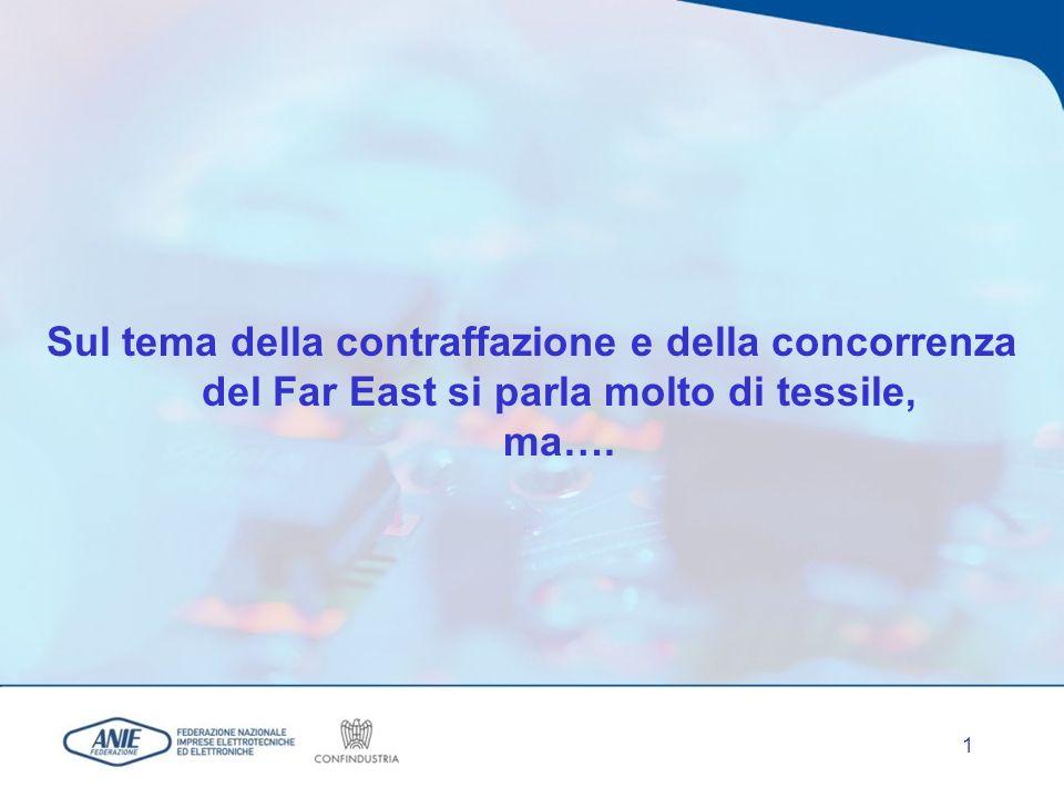 0 ANIE E LA CONTRAFFAZIONE Roberto Taranto Direttore Generale Anie Federazione Nazionale Imprese Elettrotecniche ed Elettroniche Convegno INDICAM Mila