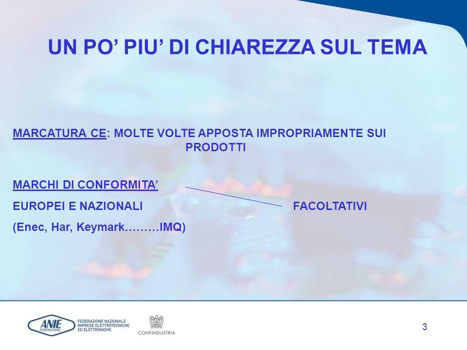 2 La quota % di apparecchi elettrici contraffatti intercettati in Italia è cresciuta tra il 2003 e il 2004 dallo 0,6% al 4,6% del totale dei prodotti
