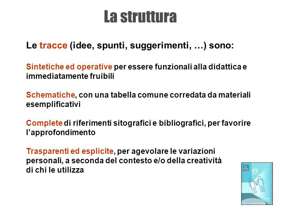 La struttura Le tracce (idee, spunti, suggerimenti, …) sono: Sintetiche ed operative per essere funzionali alla didattica e immediatamente fruibili Sc