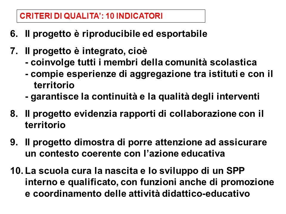 CRITERI DI QUALITA: 10 INDICATORI 6.Il progetto è riproducibile ed esportabile 7.Il progetto è integrato, cioè - coinvolge tutti i membri della comuni