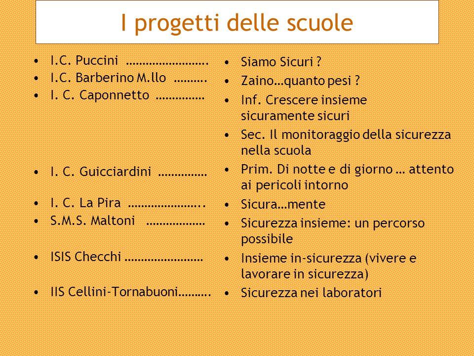 I.C.Puccini. I.C. Barberino M.llo I. C. Caponnetto I.