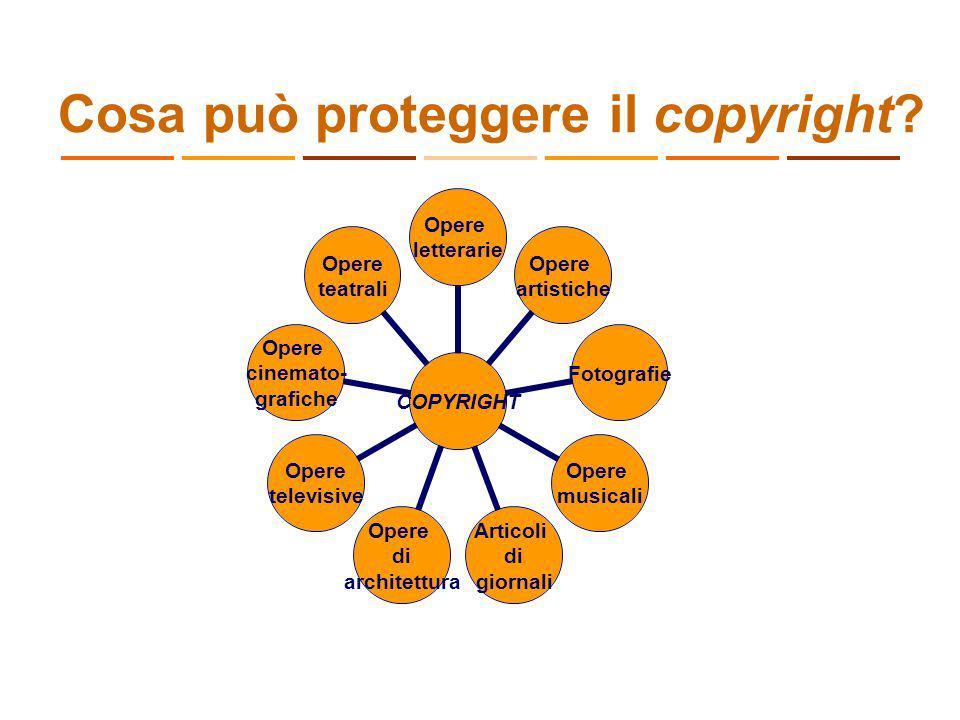 Cosa può proteggere il copyright? COPYRIGHT Opere letterarie Opere artistiche Fotografie Opere musicali Articoli di giornali Opere di architettura Ope