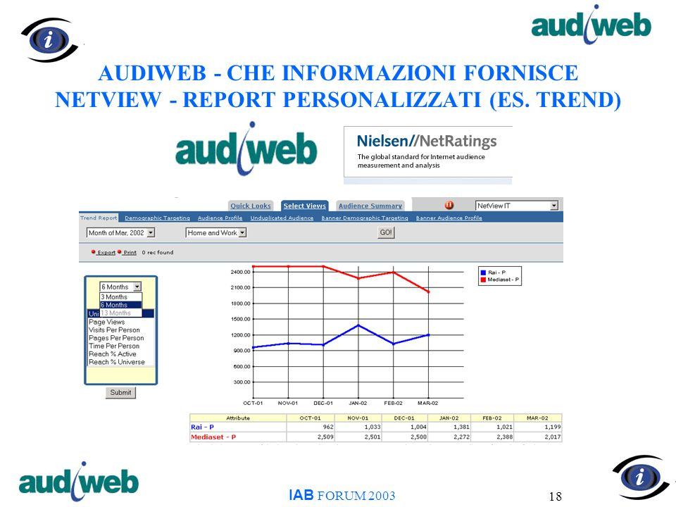 18 AUDIWEB - CHE INFORMAZIONI FORNISCE NETVIEW - REPORT PERSONALIZZATI (ES. TREND) IAB FORUM 2003