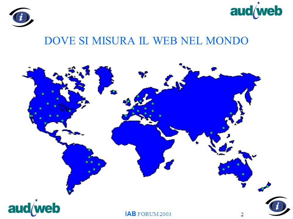 2 DOVE SI MISURA IL WEB NEL MONDO IAB FORUM 2003
