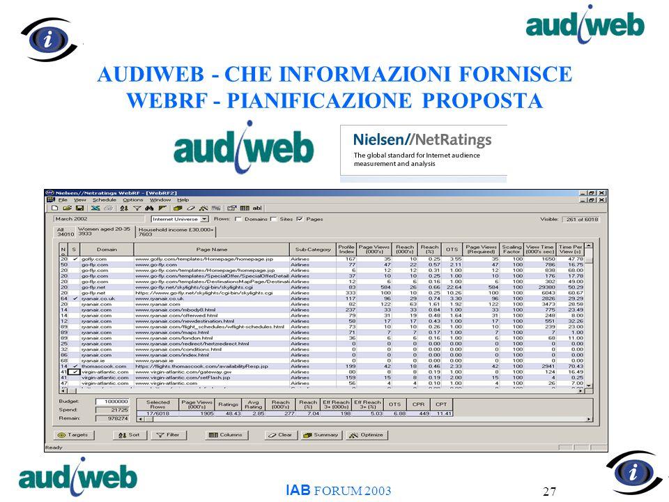 27 AUDIWEB - CHE INFORMAZIONI FORNISCE WEBRF - PIANIFICAZIONE PROPOSTA IAB FORUM 2003