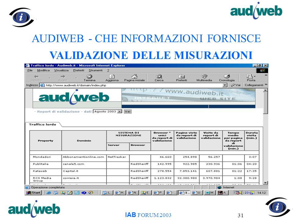 31 AUDIWEB - CHE INFORMAZIONI FORNISCE IAB FORUM 2003 VALIDAZIONE DELLE MISURAZIONI
