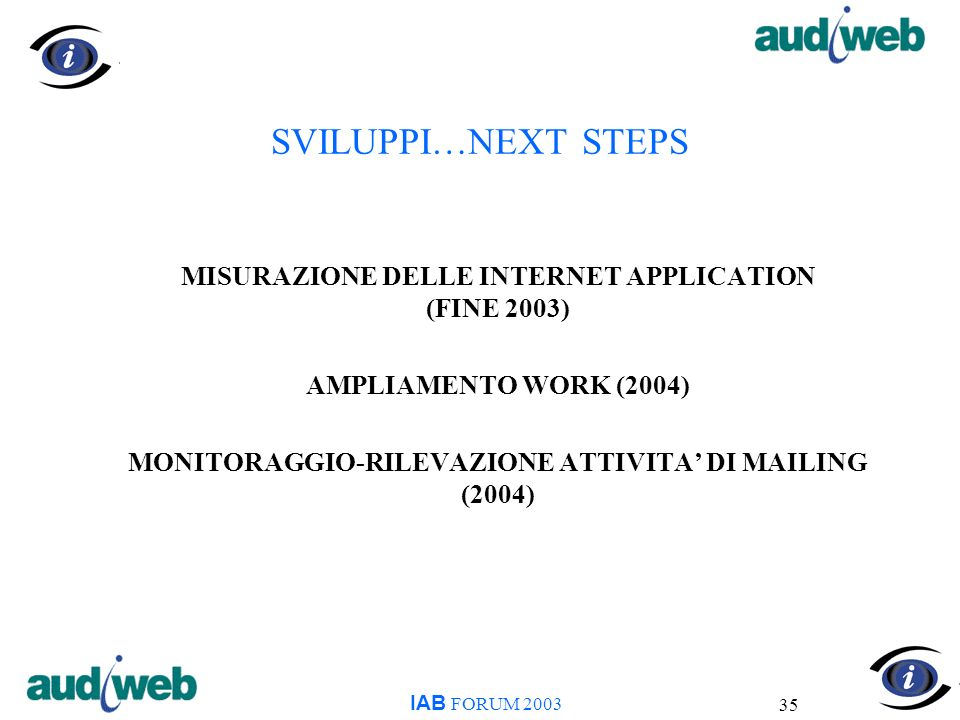 35 SVILUPPI…NEXT STEPS MISURAZIONE DELLE INTERNET APPLICATION (FINE 2003) AMPLIAMENTO WORK (2004) MONITORAGGIO-RILEVAZIONE ATTIVITA DI MAILING (2004) IAB FORUM 2003