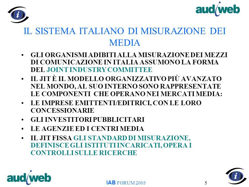 5 IL SISTEMA ITALIANO DI MISURAZIONE DEI MEDIA GLI ORGANISMI ADIBITI ALLA MISURAZIONE DEI MEZZI DI COMUNICAZIONE IN ITALIA ASSUMONO LA FORMA DEL JOINT INDUSTRY COMMITTEE IL JIT È IL MODELLO ORGANIZZATIVO PIÙ AVANZATO NEL MONDO, AL SUO INTERNO SONO RAPPRESENTATE LE COMPONENTI CHE OPERANO NEI MERCATI MEDIA: LE IMPRESE EMITTENTI/EDITRICI, CON LE LORO CONCESSIONARIE GLI INVESTITORI PUBBLICITARI LE AGENZIE ED I CENTRI MEDIA IL JIT FISSA GLI STANDARD DI MISURAZIONE, DEFINISCE GLI ISTITUTI INCARICATI, OPERA I CONTROLLI SULLE RICERCHE IAB FORUM 2003