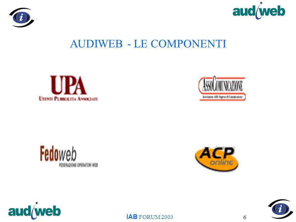 6 AUDIWEB - LE COMPONENTI IAB FORUM 2003
