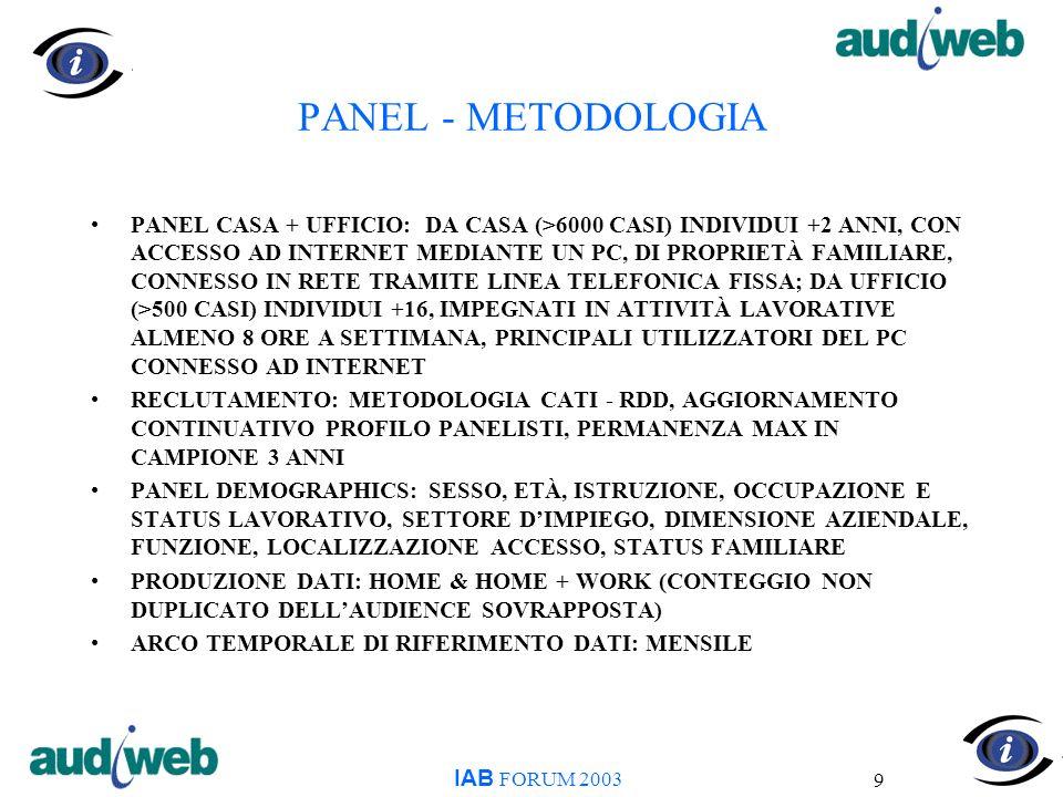 20 AUDIWEB - CHE INFORMAZIONI FORNISCE GNETT - ANALISI DISPONIBILI IAB FORUM 2003 STUDIO CONTINUATIVO DEGLI UTENTI ATTUALI E POTENZIALI DELLA RETE, EFFETTUATA IN ITALIA E NEI PRINCIPALI PAESI CONSENTE DI FORNIRE RISPOSTE A DOMANDE QUALI AD ES: –QUANTE SONO LE CASE COLLEGATE AD INTERNET.