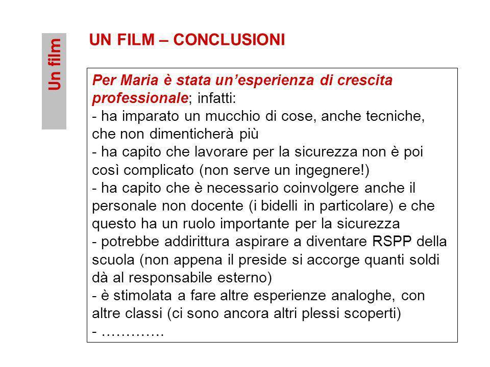 Un film UN FILM – CONCLUSIONI Per Maria è stata unesperienza di crescita professionale; infatti: - ha imparato un mucchio di cose, anche tecniche, che