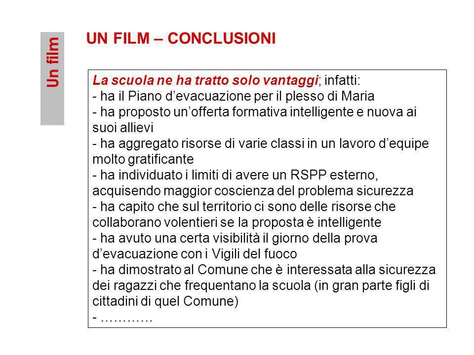 Un film UN FILM – CONCLUSIONI La scuola ne ha tratto solo vantaggi; infatti: - ha il Piano devacuazione per il plesso di Maria - ha proposto unofferta