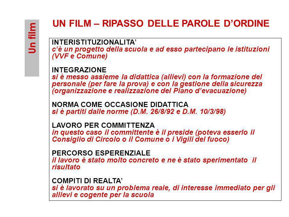 Un film UN FILM – RIPASSO DELLE PAROLE DORDINE INTERISTITUZIONALITA cè un progetto della scuola e ad esso partecipano le istituzioni (VVF e Comune) IN