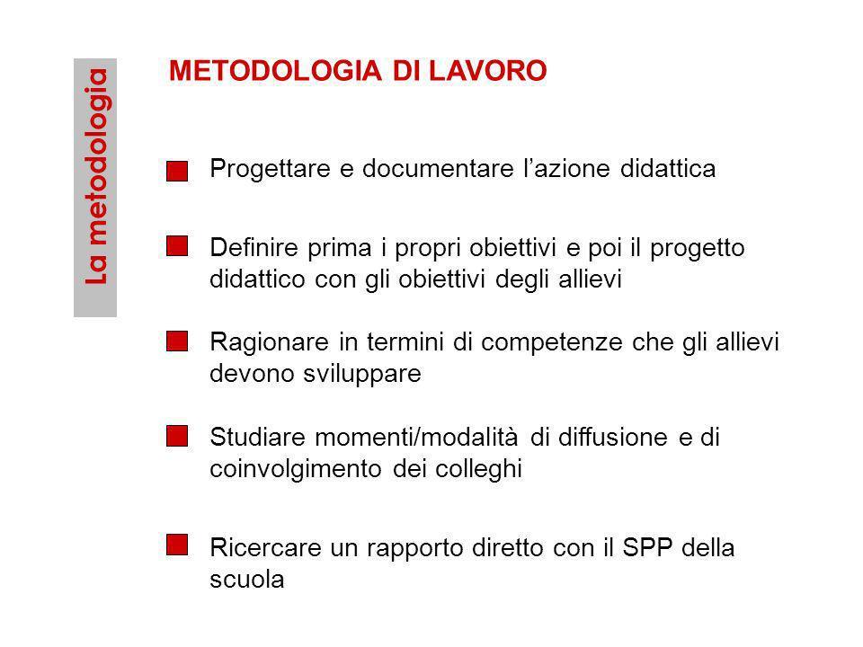 La metodologia METODOLOGIA DI LAVORO Progettare e documentare lazione didattica Definire prima i propri obiettivi e poi il progetto didattico con gli
