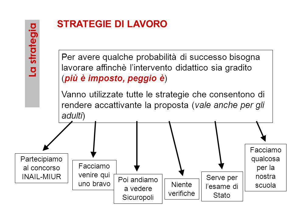 La strategia STRATEGIE DI LAVORO Per avere qualche probabilità di successo bisogna lavorare affinchè lintervento didattico sia gradito (più è imposto,