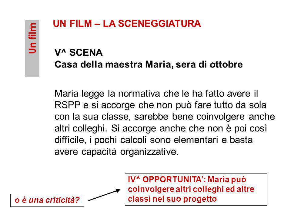 Un film UN FILM – LA SCENEGGIATURA V^ SCENA Casa della maestra Maria, sera di ottobre Maria legge la normativa che le ha fatto avere il RSPP e si acco