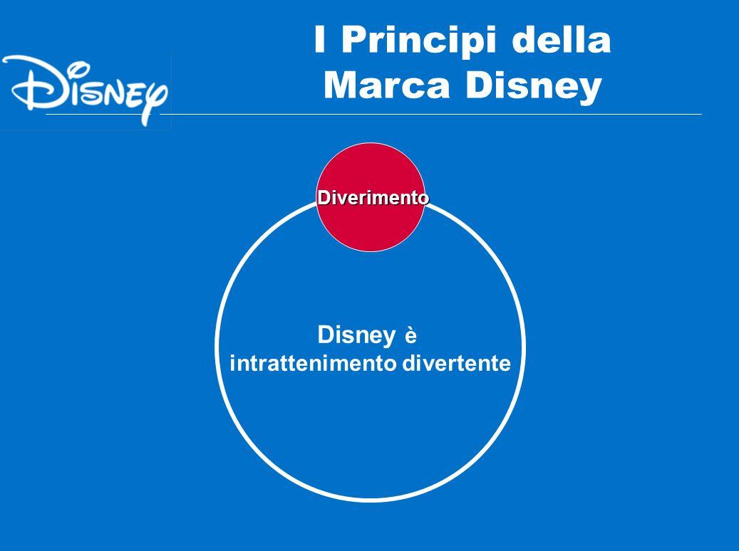 I Principi della Marca Disney Disney è intrattenimento divertente Diverimento Diverimento